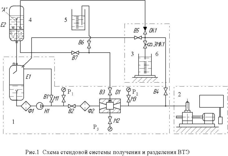 Водотопливные системы для дизельных энергетических установок