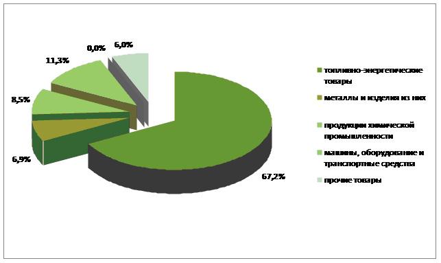 """Судьба """"Южного потока"""" зависит от позиции РФ по Украине, - Эттингер - Цензор.НЕТ 8821"""