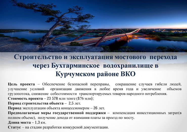 Промышленность Казахстана