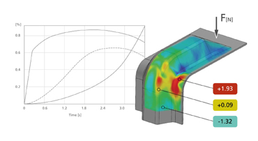 трехмерное оптическое сканирование