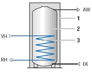 Система нагрева питьевой воды