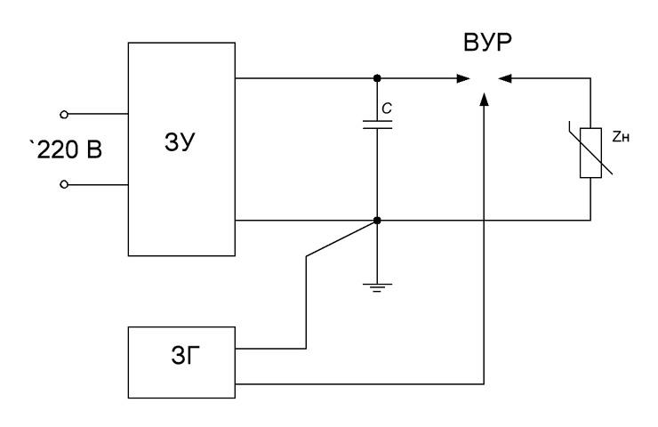 Электроимпульсный метод